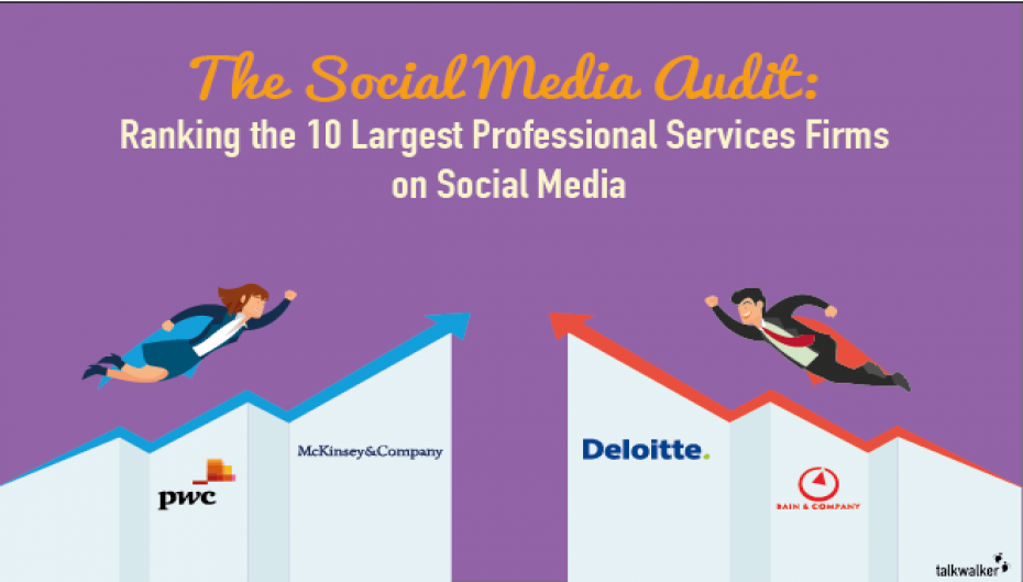 The Social Media Audit - Ranking the 10 Largest Professional Services Firms on Social Media