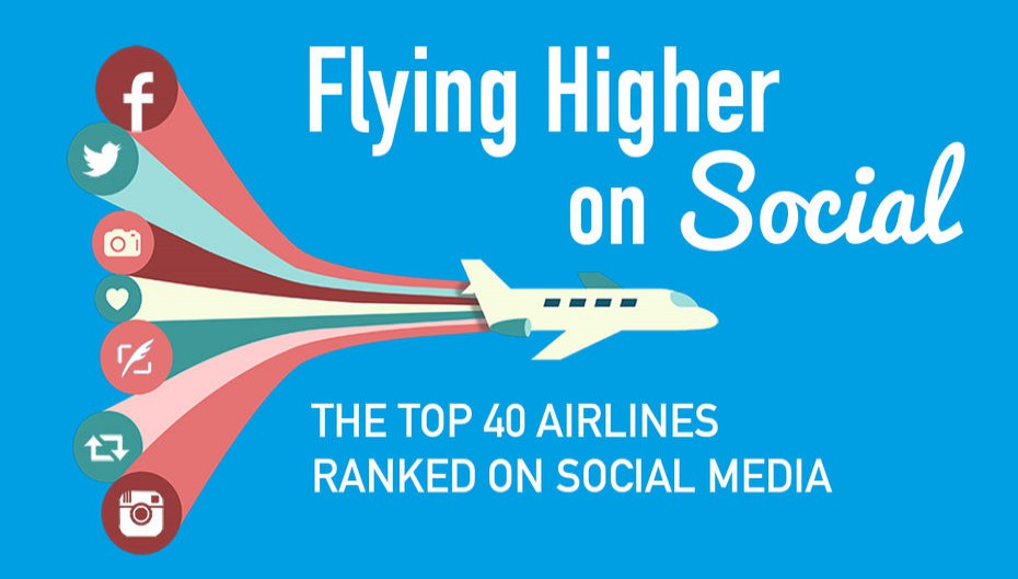 Flying Higher on Social: The Top 40 Airlines Ranked on Social Media