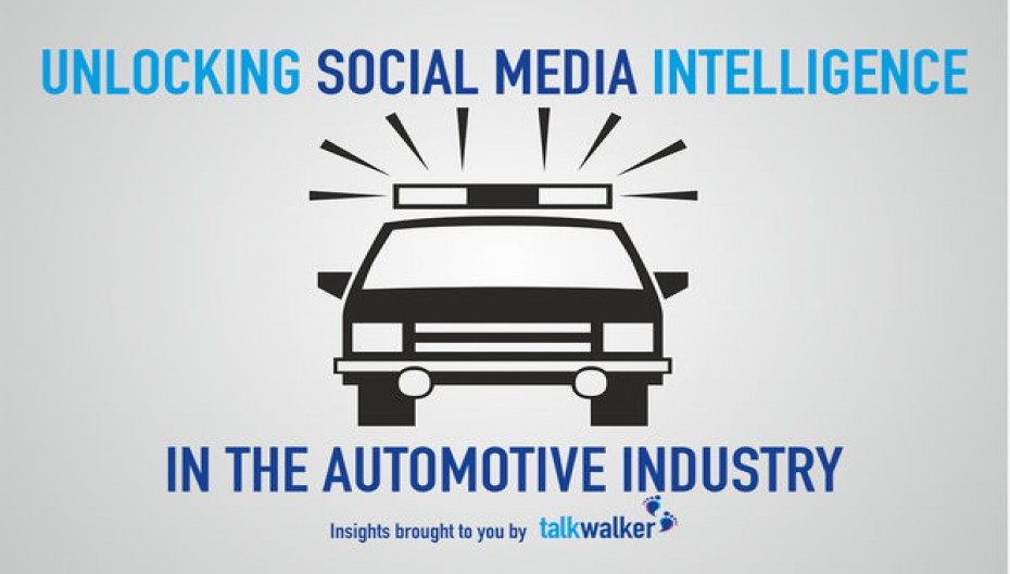 Unlocking Social Media Intelligence in the Automotive Industry