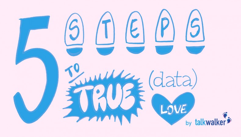 5 Steps to True (Data) Love: From Big Data to Smart Data