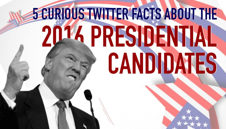 5 Curious Twitter Facts About the 2016 Presidential Candidates