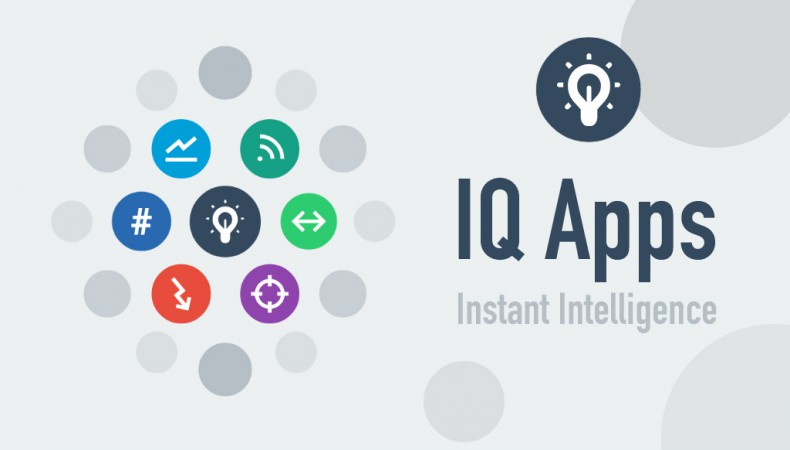 Introducing Talkwalker IQ Apps: Actionable Social Intelligence in an Instant