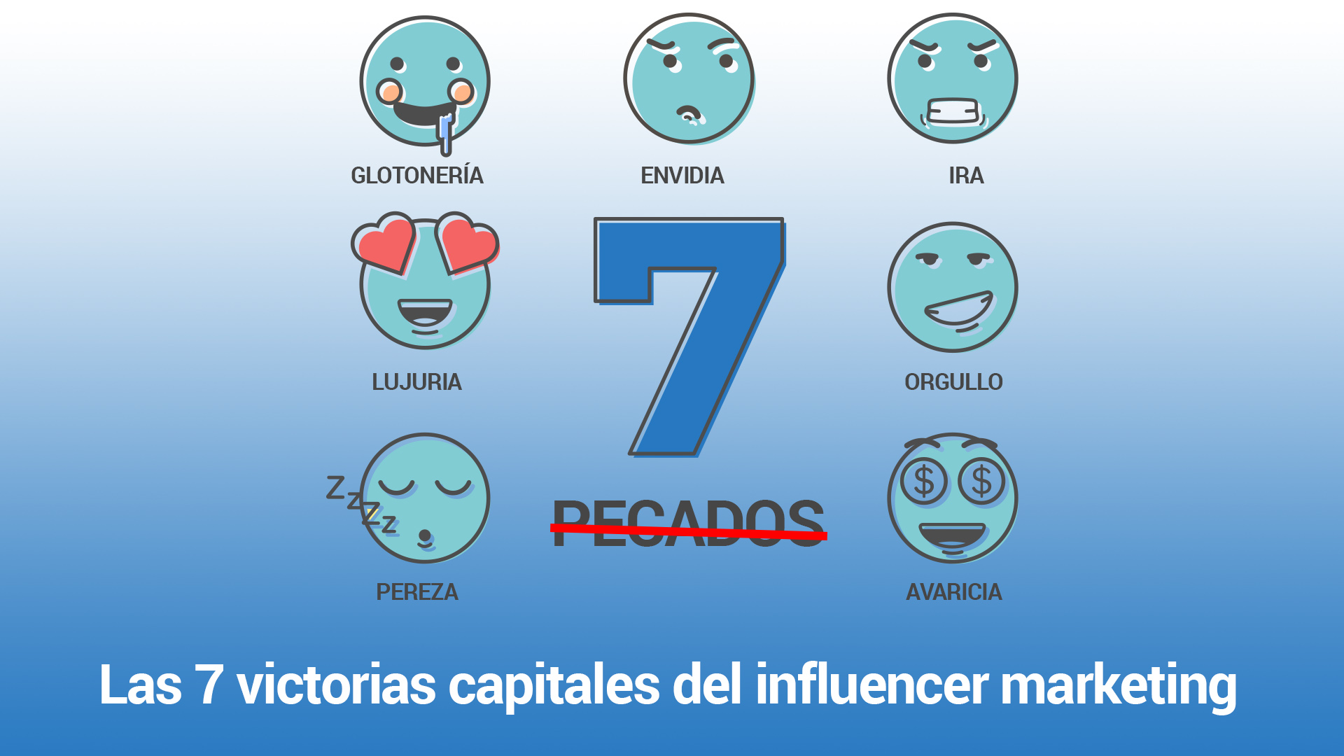 Las 7 victorias capitales del marketing de influencia