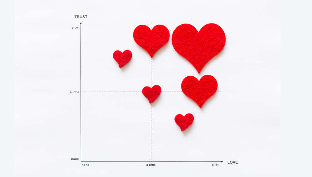 Love me do - I KPI di marketing per misurare il tuo brand love