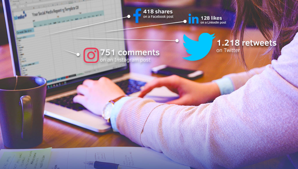 The Social Media Report Template for B2B Marketers