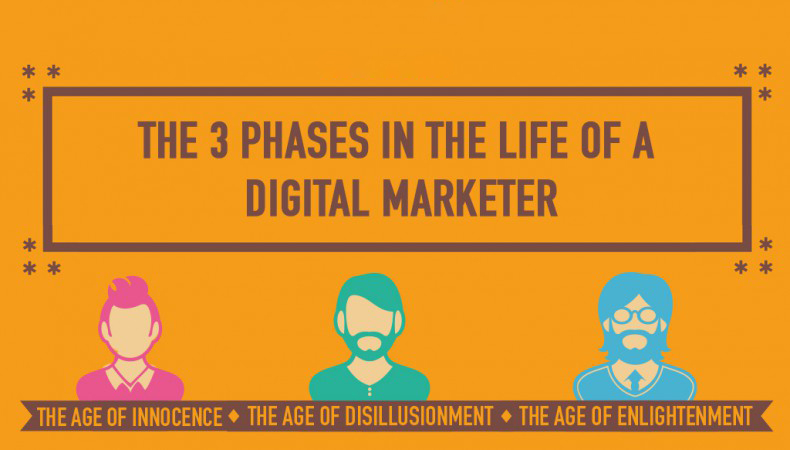 Survey: The 3 Phases in the Life of a Digital Marketer (+ Infographic)