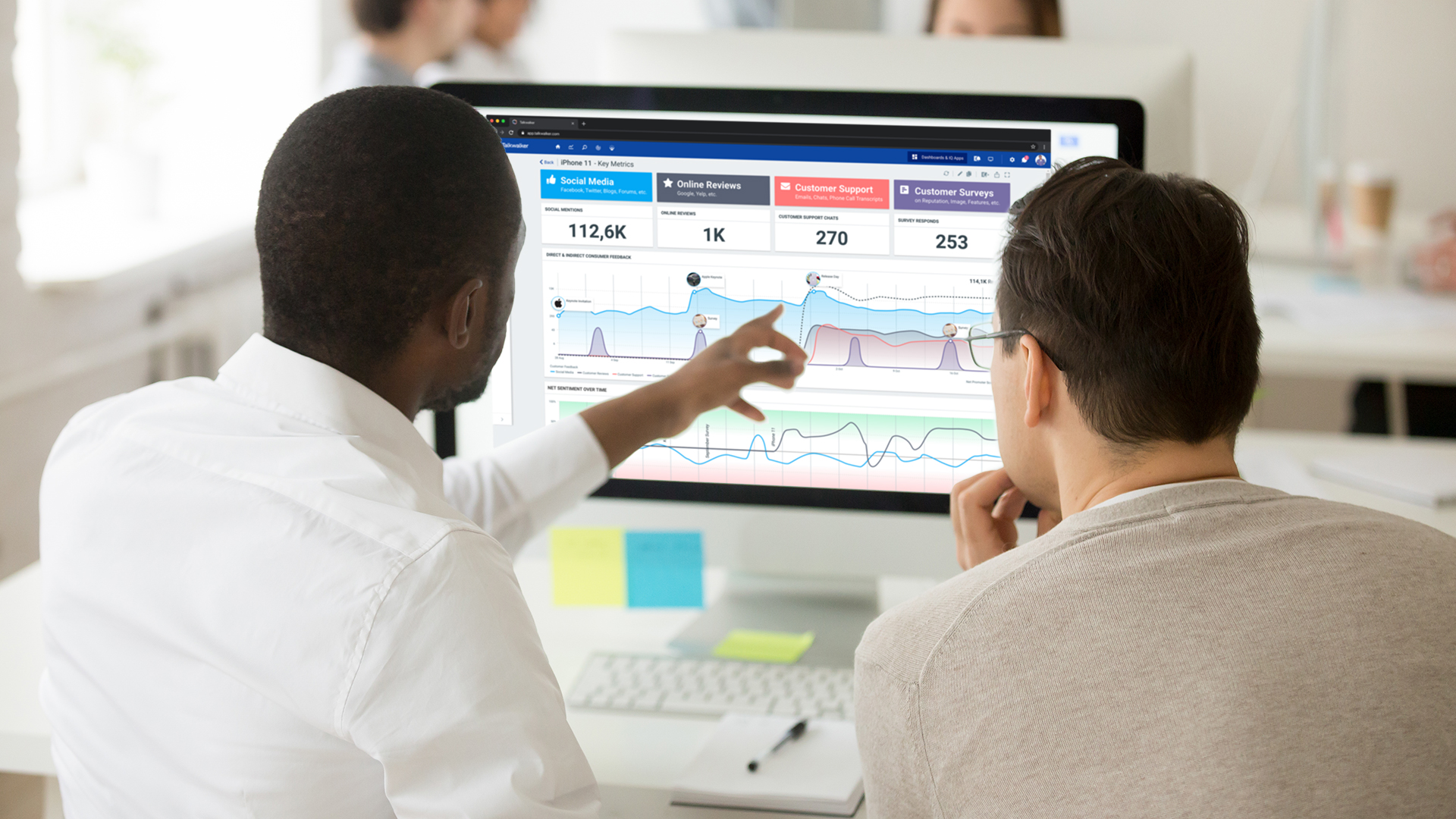 Coworkers view Talkwalker paid analytics reporting dashboard