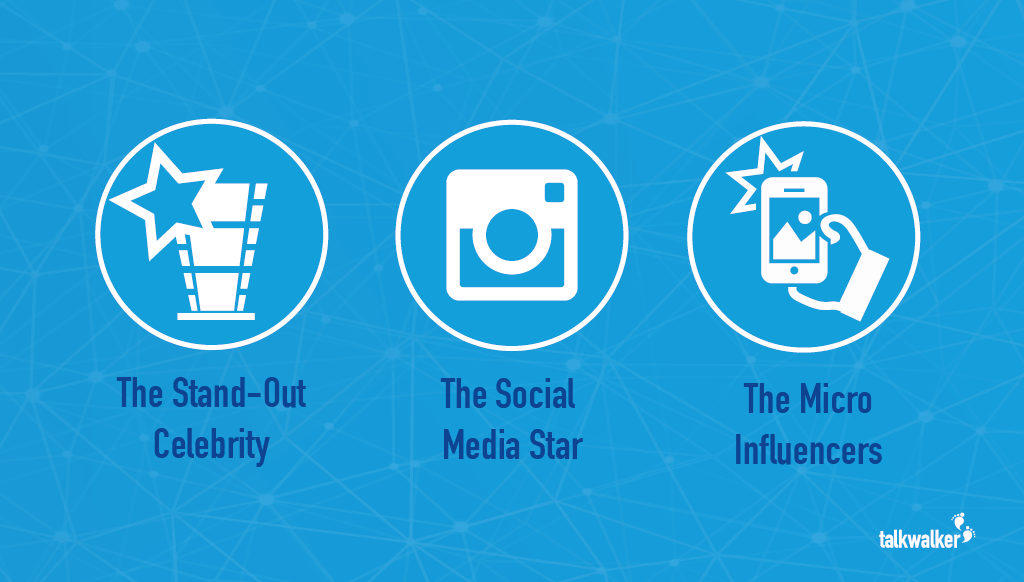 Friday Quiz: Who's the Best Influencer For Your Brand?