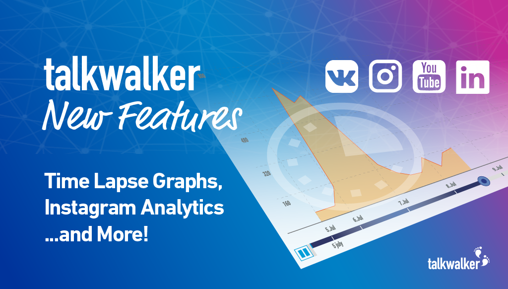 New Features from Talkwalker: Time Lapse Graphs, Improved Instagram KPI's and LinkedIn Monitoring