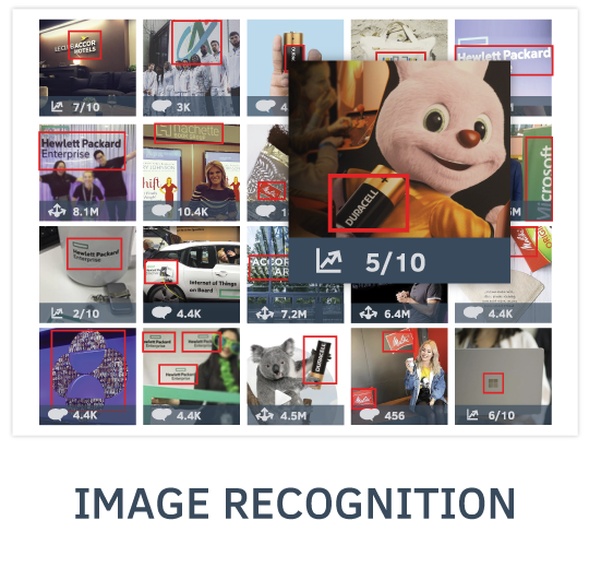 AI powered image recognition finds your hidden mentions.