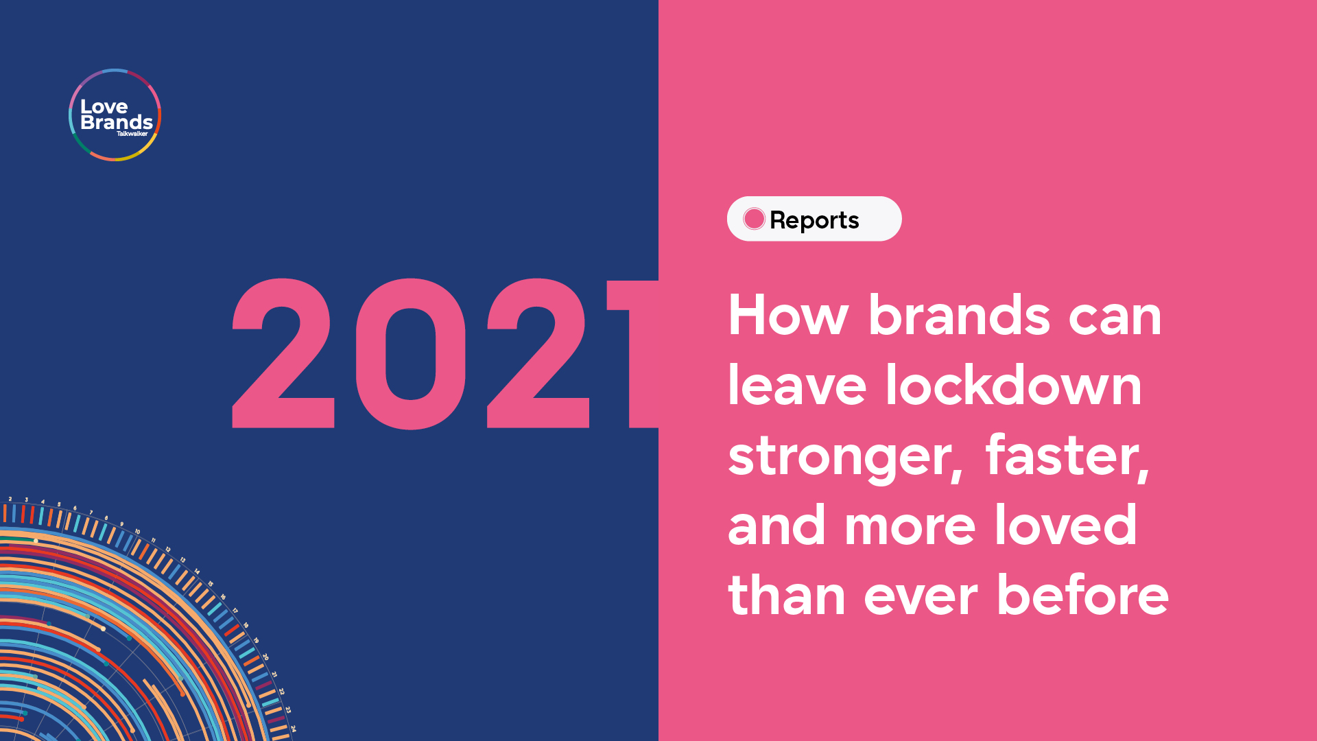 Brand Love Story 2021 - How to profit from love in a lockdown