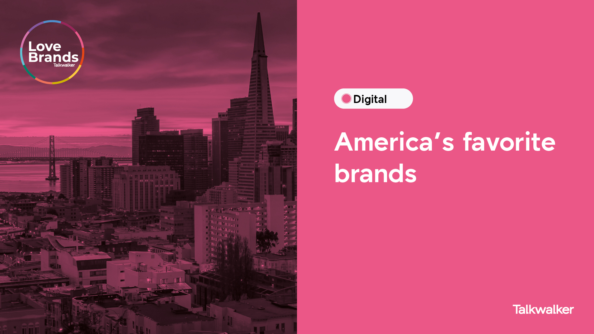 america's most loved brands