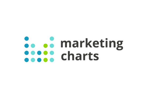 Marketing Charts Logo