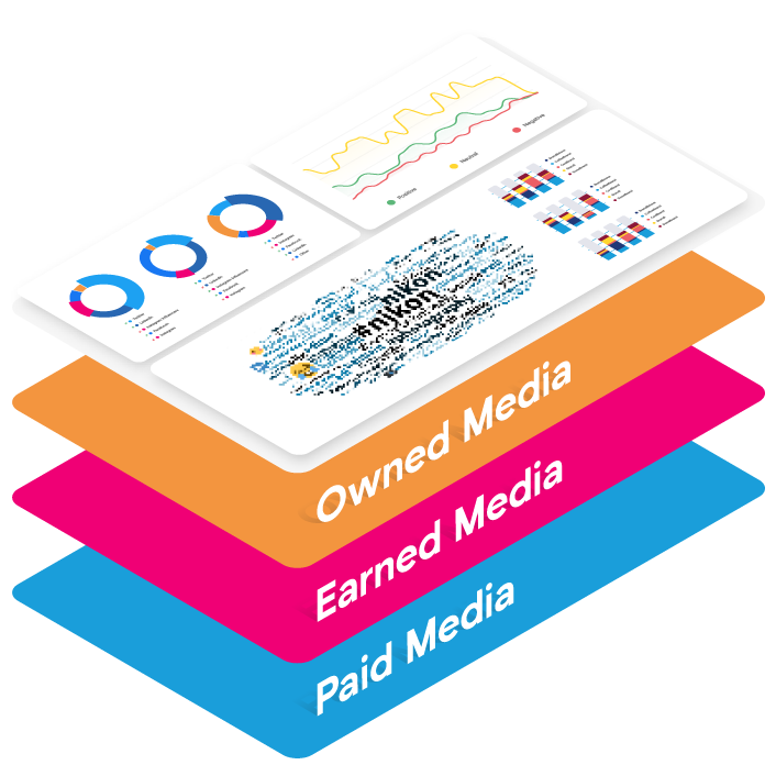 All of your campaign data in one place, including paid social, for effective campaign monitoring