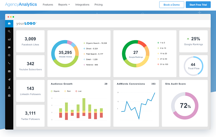social media analytics tools - agencyanalytics