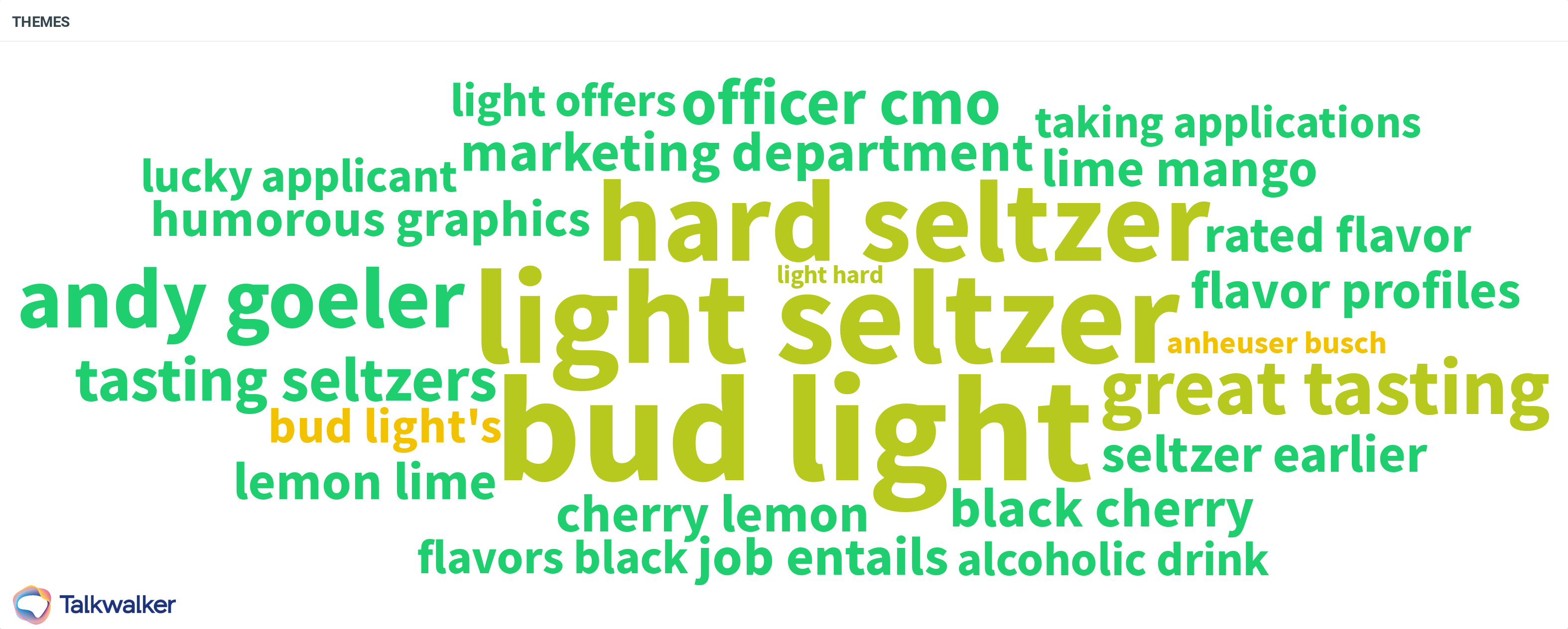 Bud Light - word cloud of social media campaign with Talkwalker Analytics