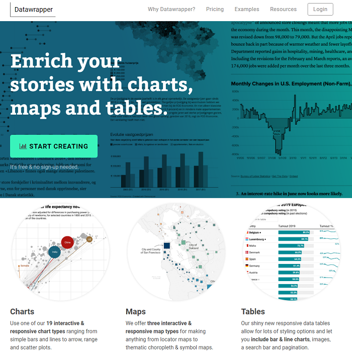 Datawrapper - charting data visualization tool