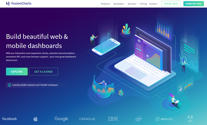 FisionCharts - Interactive web and mobile dashboards