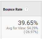 Google Analytics - social media metrics - bounce rate