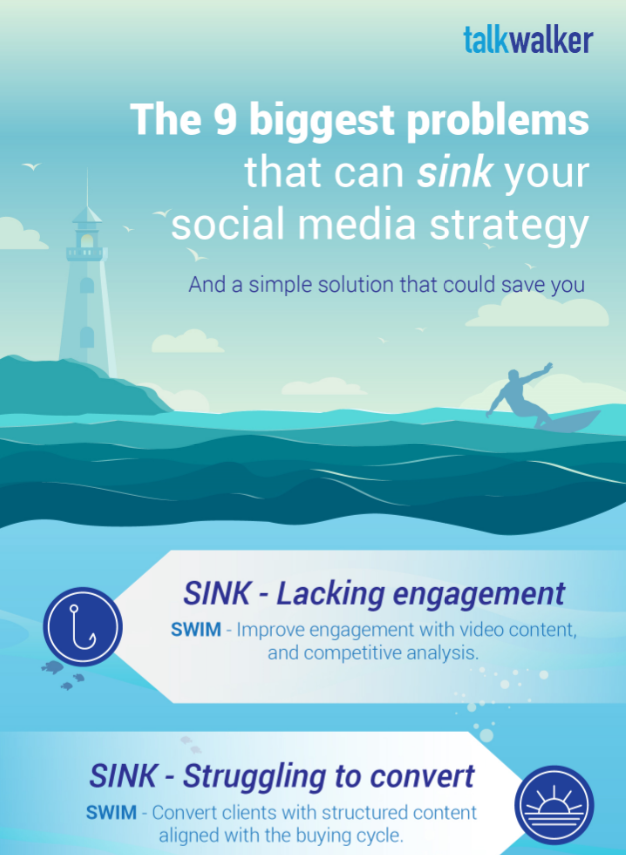 Talkwalker social media marketing - sink or swim - dataviz infographic