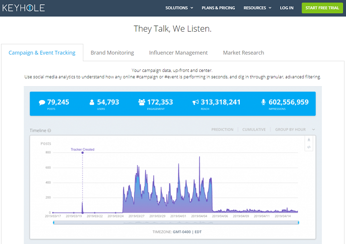 social media analytics tools - keyhole