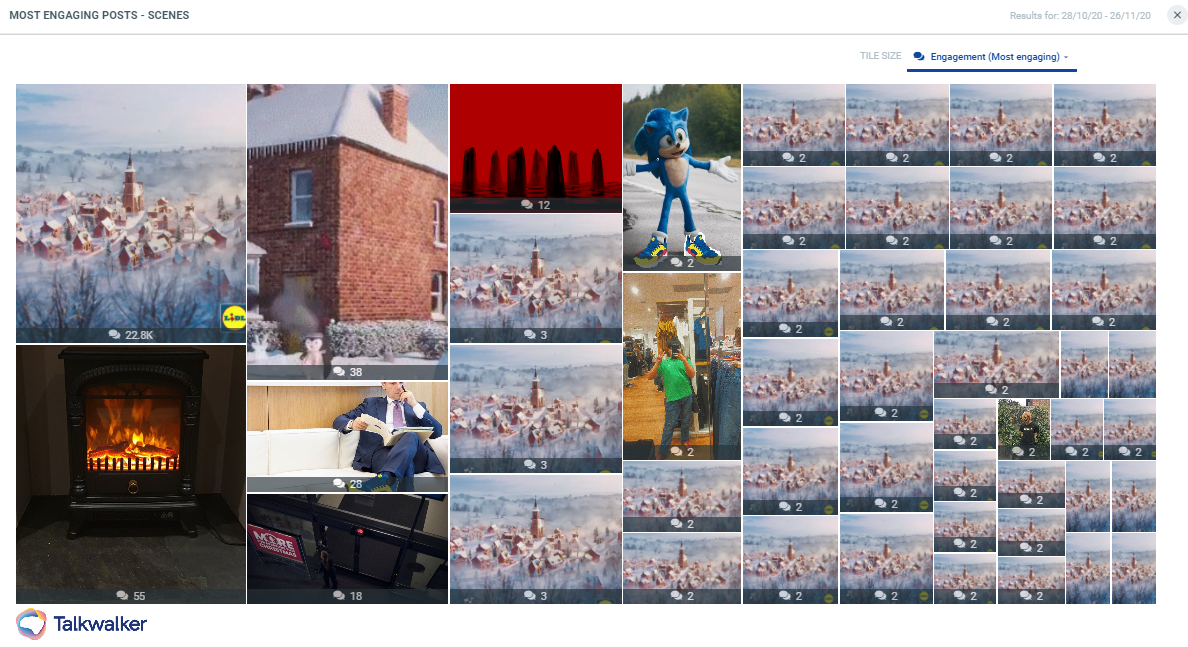 Lidl social media campaign - image recognition in Talkwalker Analytics