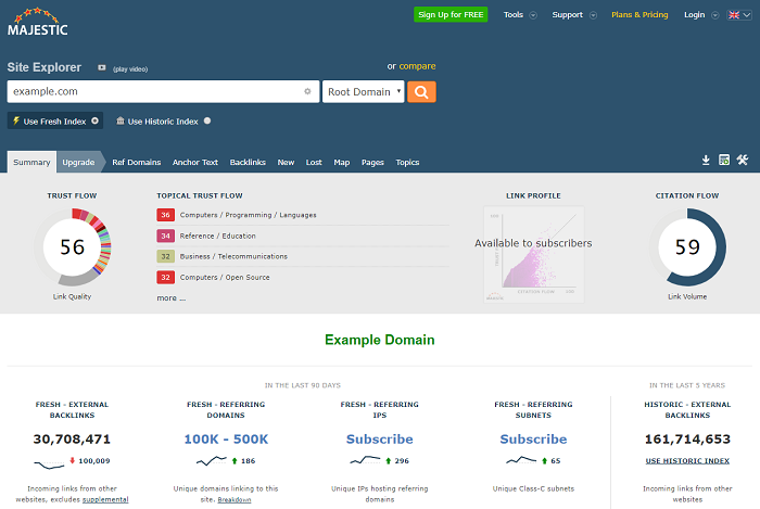 Best competitor analysis tools - Majestic