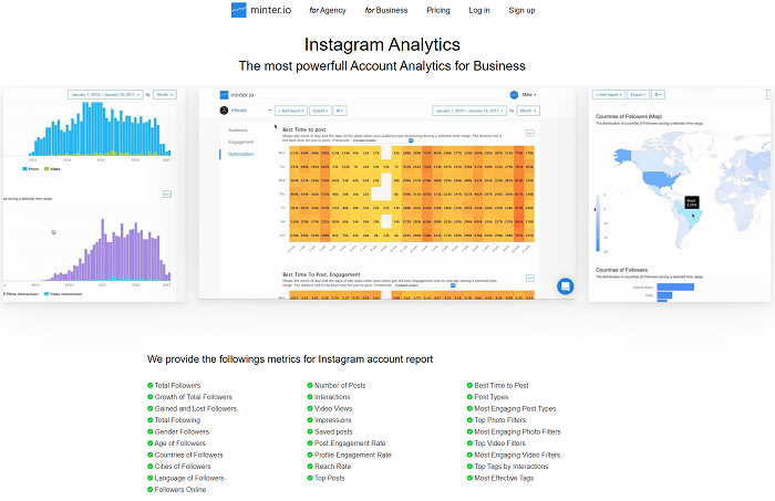 Sentiment analysis tools - mintor io