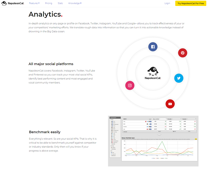 social media analytics tools - NapoleonCat