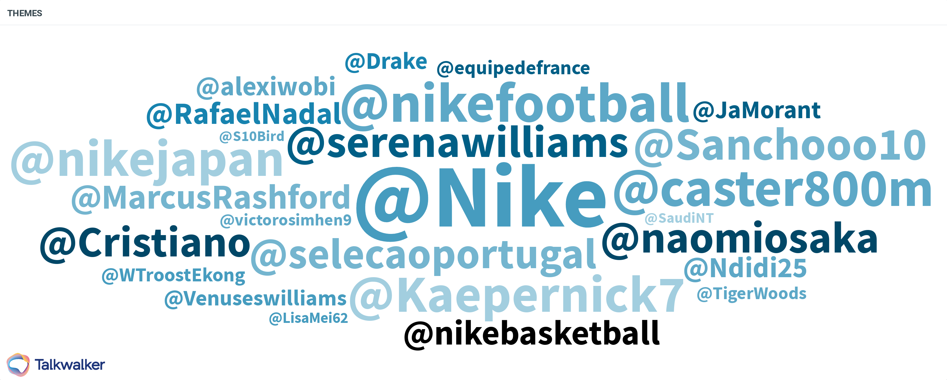 Nike - You Can't Stop Us - word cloud - social media ad