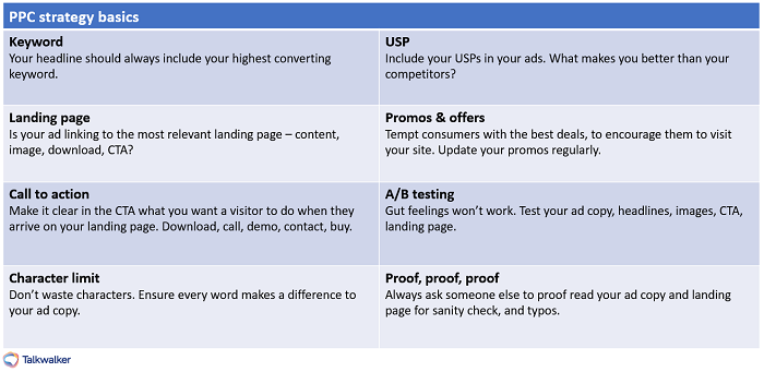 Paid per-click strategy basics checklist to proof your PPC ads