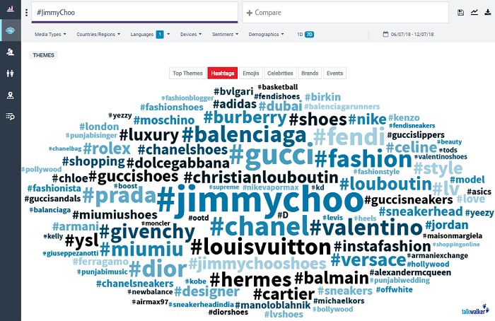 Hashtag tracking - Quick Search hashtag cloud