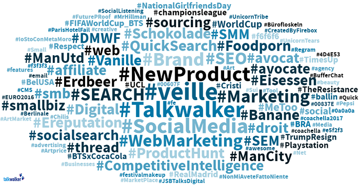 Talkwalker's social search engine - Quick Search