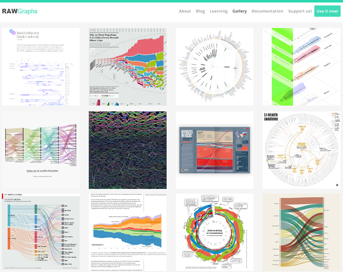 RAWGraphs - open source data visualization framework