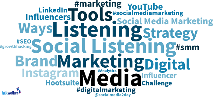 Quick Search word cloud - social listening