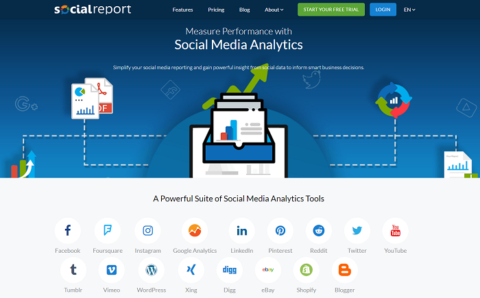 Sentiment analysis tools - social report
