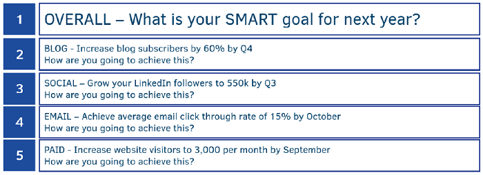 Team SMART goals - marketing plan template