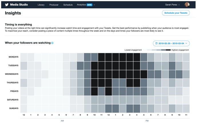 Twitter - video analytics tool