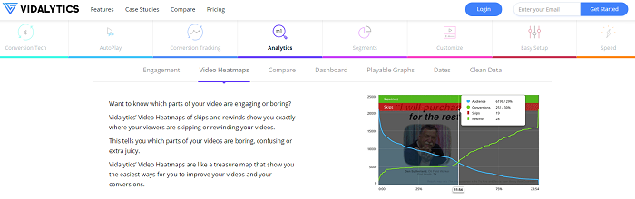Vidalytics - video analytics tool