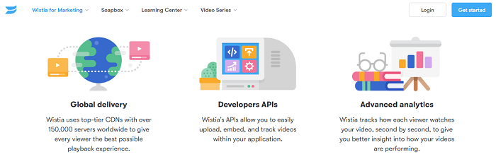 Wistia - video analytics tool