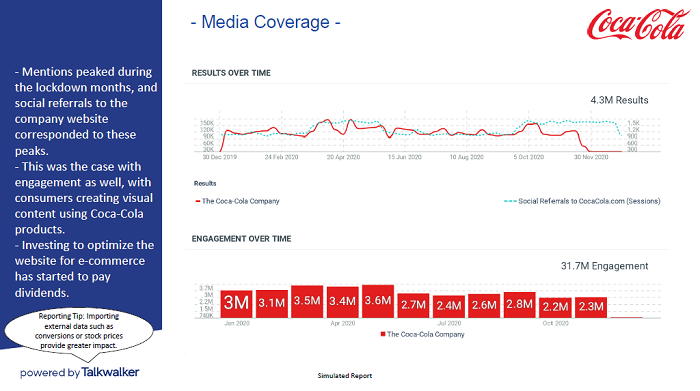 End of year marketing report - media coverage - free template