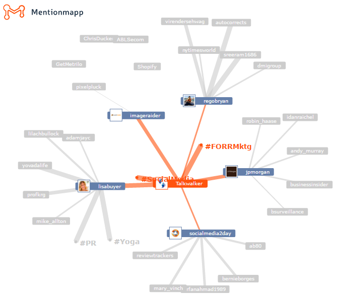 Mentionmapp analytic tool