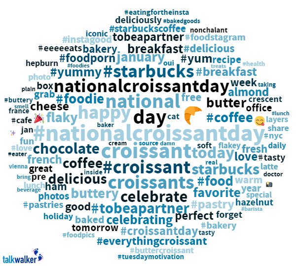 National Croissant Day Word Cloud