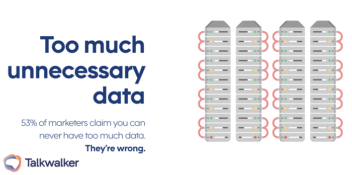 53% of marketers claim you can never have too much data. They right, but only if they're using consumer intelligence acceleration.