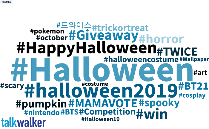 Year in review with Quick Search Halloween word cloud