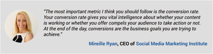 social media marketing strategy Mireille Ryan quote