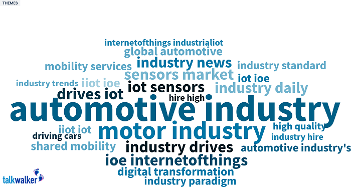 Internet of Things is trending in the automotive industry