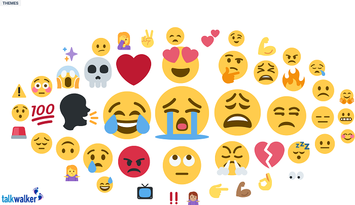 Netflix negative emotion cloud - emoji analysis