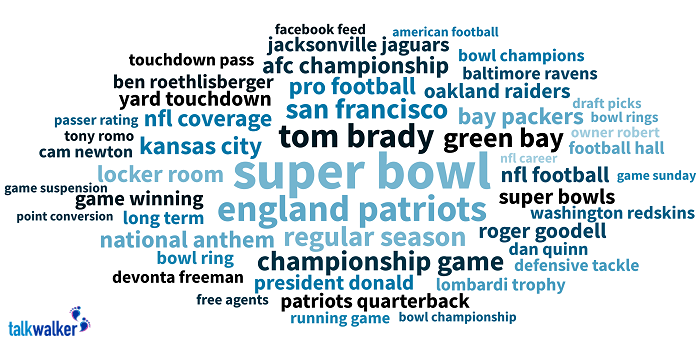 Superbowl Word Cloud