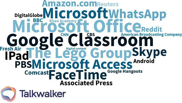 Corona Consumer Trends - Home schooling brands word cloud